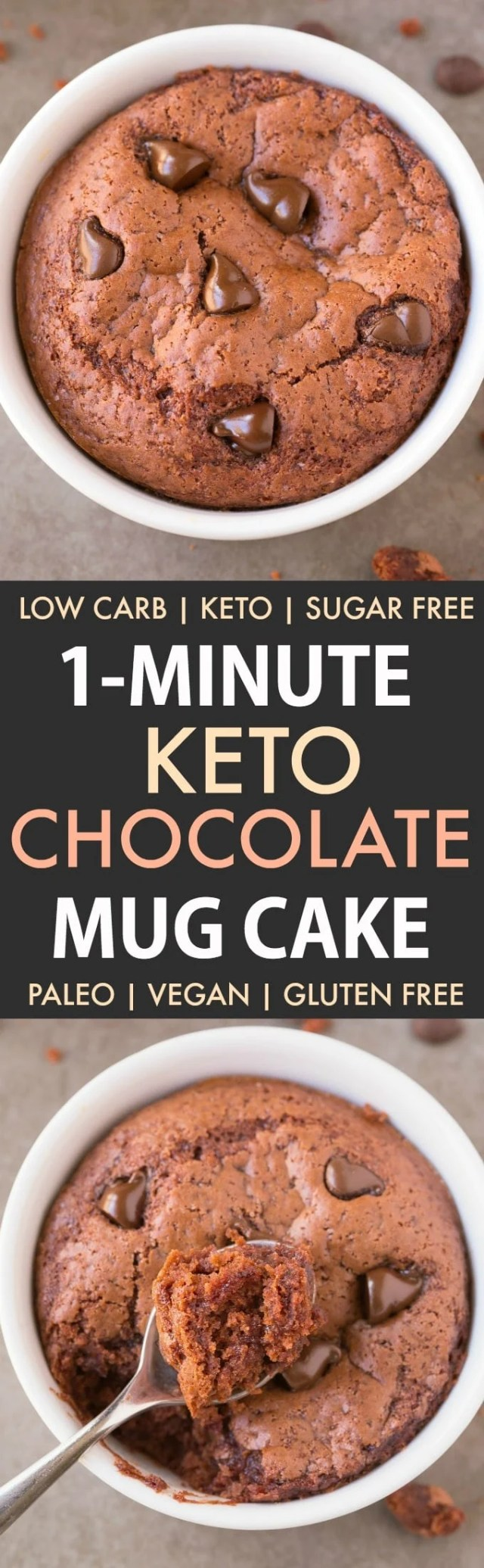 1-Minute Keto Chocolate Mug Cake in a collage