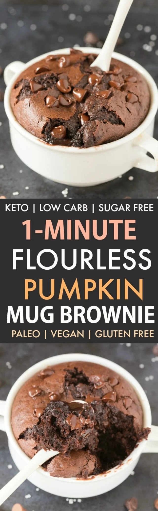 Healthy 1-Minute Flourless Mug Brownie in a collage