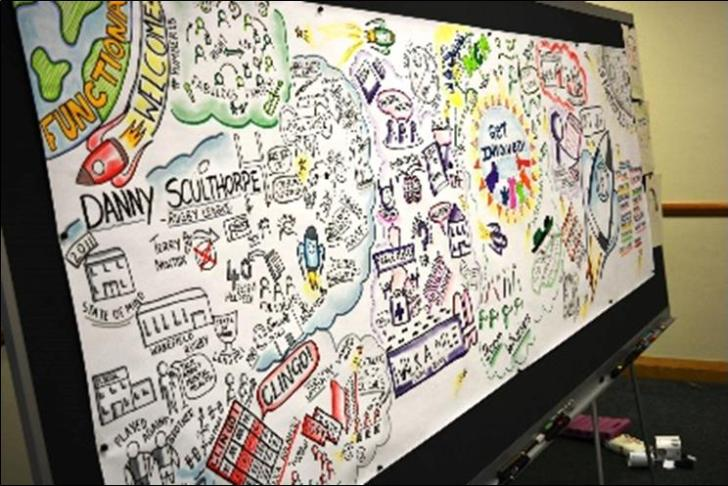Scribing, Visual Recording, Graphic Recording