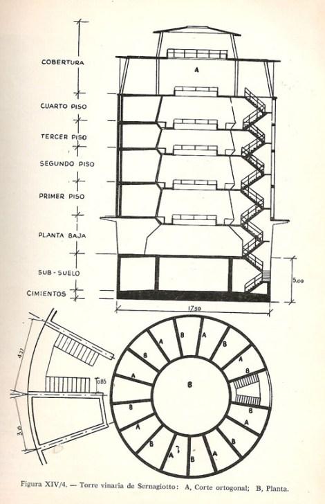Torre Vinaria 3