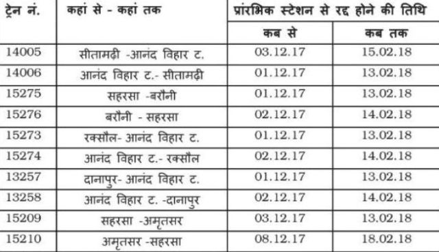 cancel train list-the bihar news