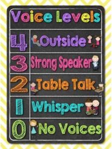 voice-levels