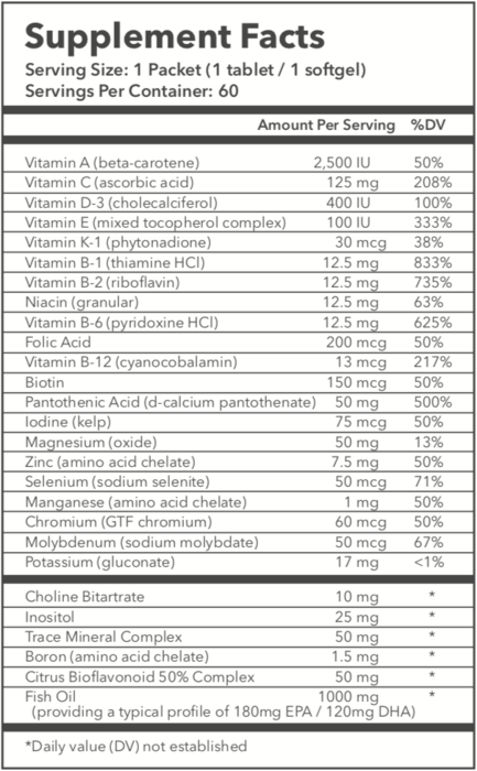 Your Personalized Packets 24.95 Supplement Facts
