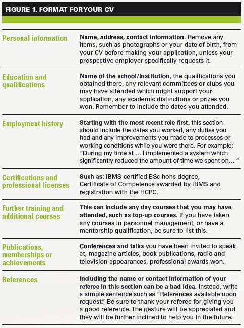 HOW TO WRITE A CV The Biomedical Scientist Magazine Of
