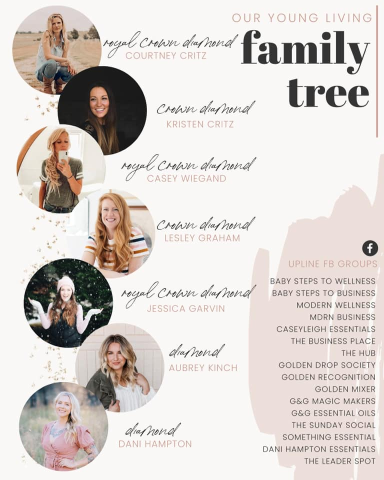 family tree young living