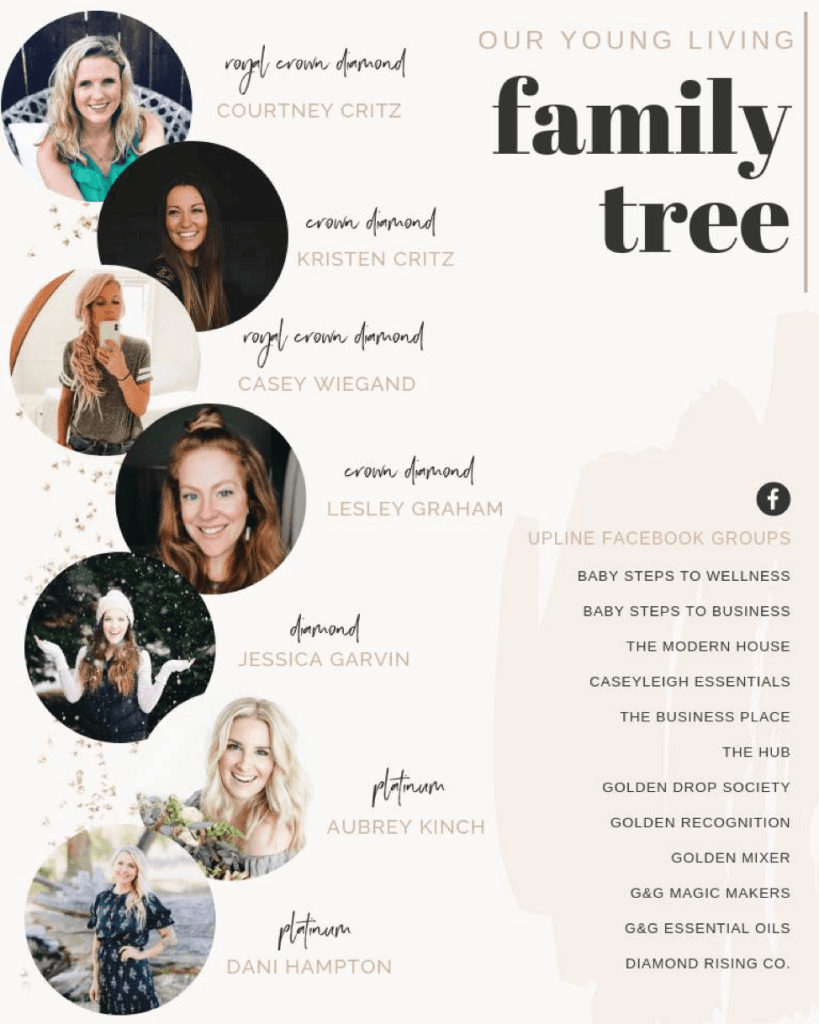 Young Living Family Tree