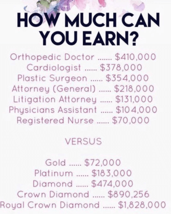 How much you can make with Young Living