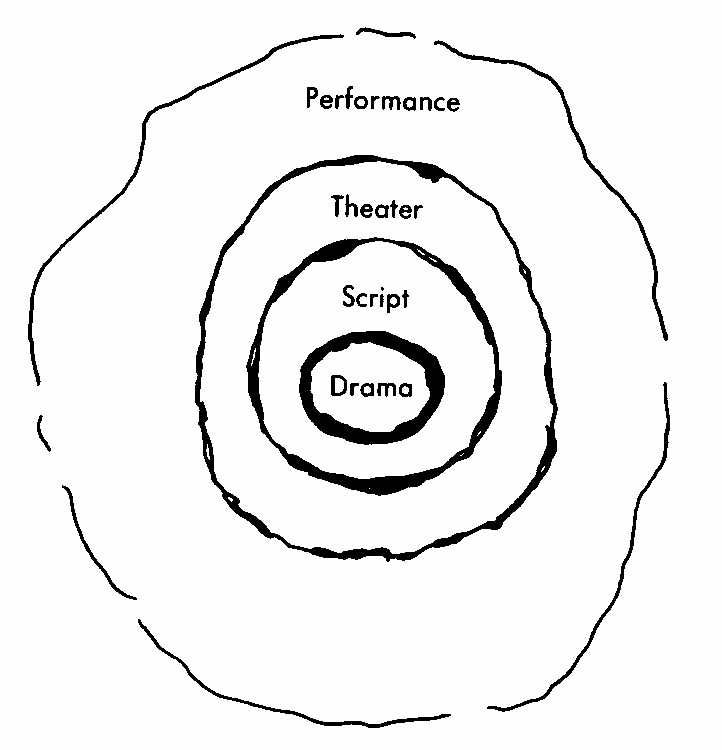 What is Music Theatre Actually? (A Theory of Musical