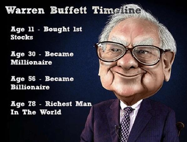 Warren Buffett Timeline