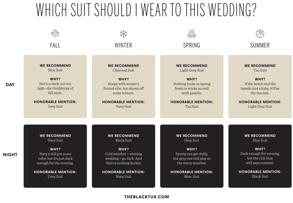 Which Suit Should I Wear to Wedding Chart The Black Tux