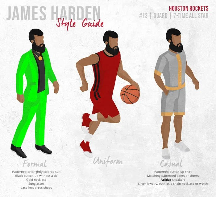 James Harden fashion style guide