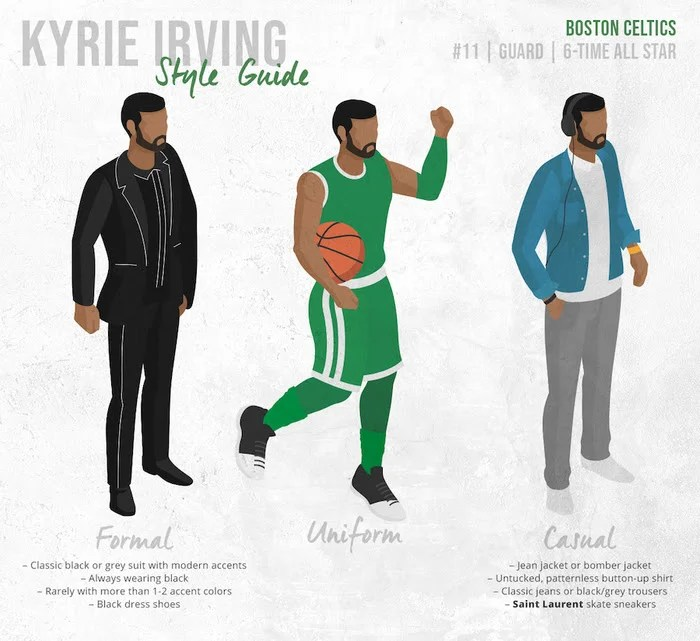 Kyrie Irving fashion style guide