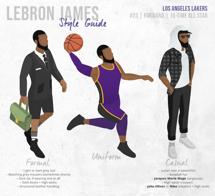 LeBron James fashion style guide