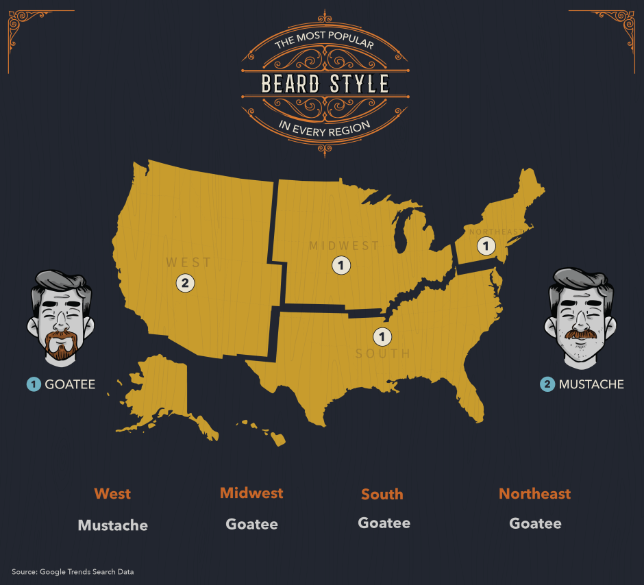 United States map with illustrated beard styles over each region.