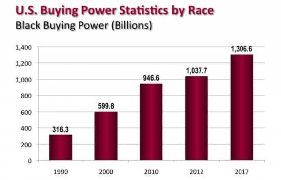 Black-Buying-Power1