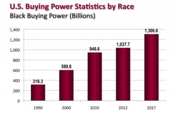 Black-Buying-Power1