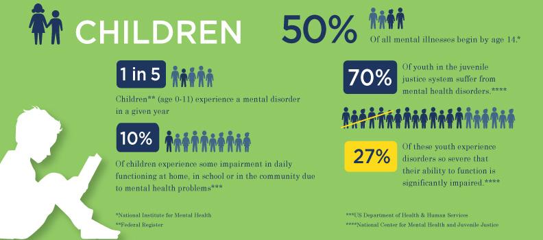 child mental health.jpg