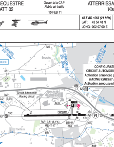 Visual approach chart vac for albi aerodrome when the car racing circuit is active also blog by javier rh theblogbyjavier