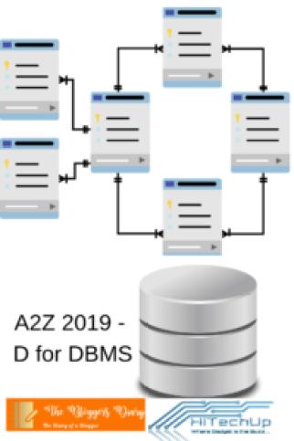 a2z-of-dbms