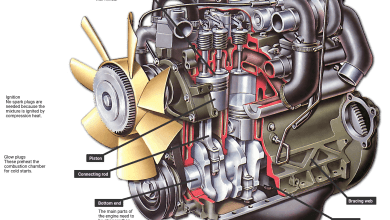 Photo of Diesel Engines Remanufacturing Benefits