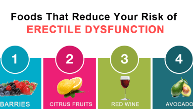 Photo of Foods That Reduce Your Risk of Erectile Dysfunction
