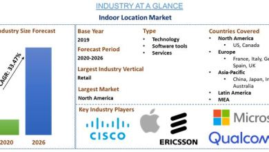 Photo of Indoor Location Market: Current Analysis and Forecast (2020-2026)