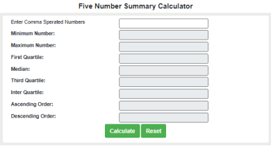 Photo of Free Online 5 Number Summary Calculator