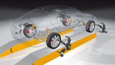 Photo of What Exactly is Wheel Alignment?