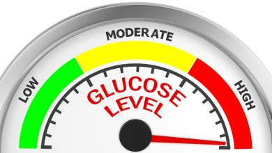 Photo of How To Take Blood Sugar After Dinner