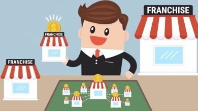 Photo of 8 Ways To Ensure You're Hiring The Best Franchise Employees