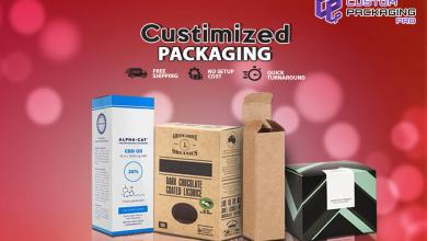 Photo of Custom Product Boxes Wholesale Dignifying your Cosmetics