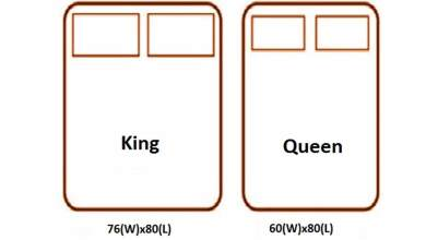 Photo of Queen beds and king beds: What's the difference?