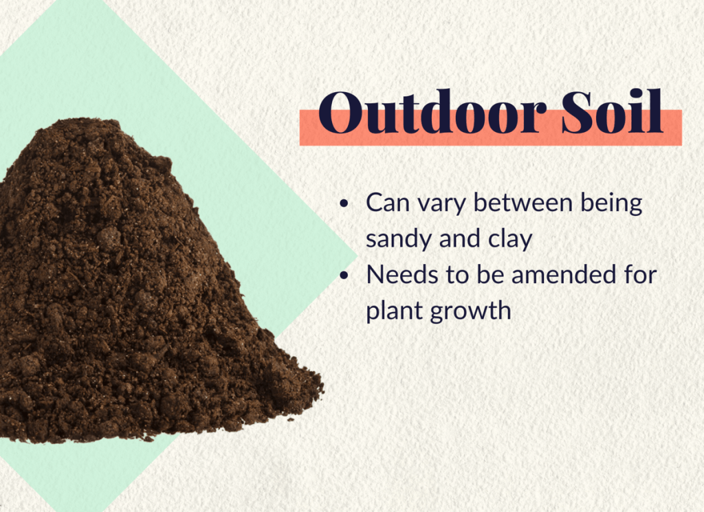 """Picture of pile of soil on cream white background. Title text says """"Outdoor soil"""" Bulleted body text says """"Can vary between being sandy and clay, needs to be amended for plant growth"""""""