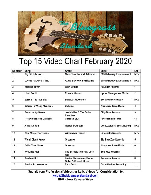 bluegrass standard video chart