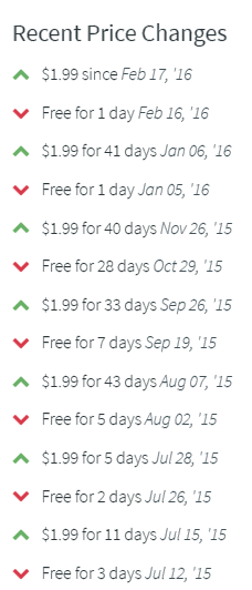app price changes