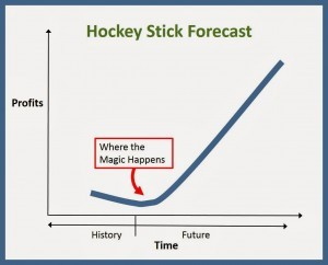 MD-Hockey-stick-graph-300x242-300x242.jpg