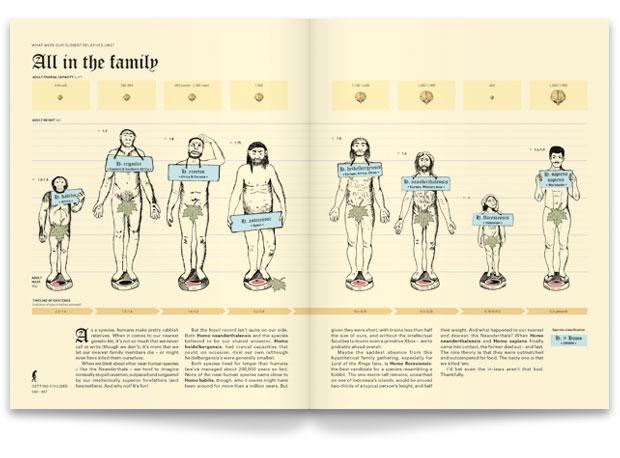 info graphic design inspiration example