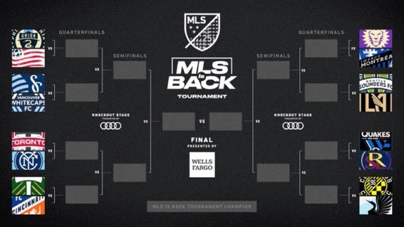 The MLS Knockout Round is Upon Us