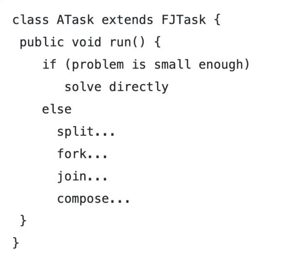 Fork Join model