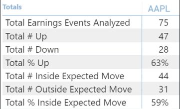 Value Investing and market events