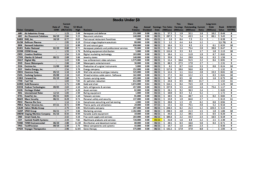 Database Raw Data