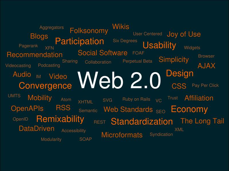 Web 2.0 Tag Cloud