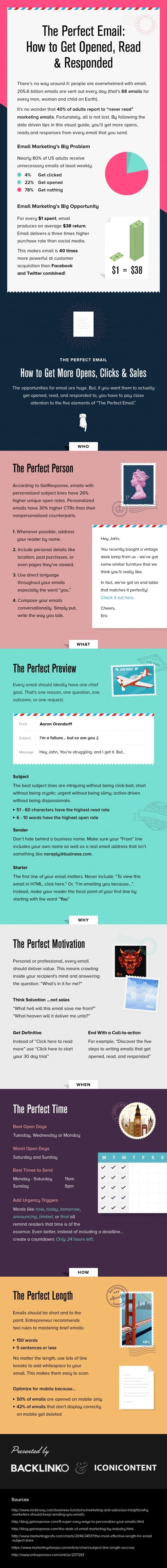 write perfect email