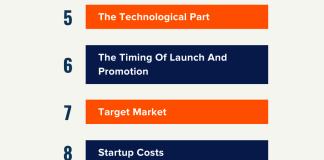 start a gardening business online