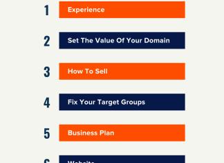 start domain business online