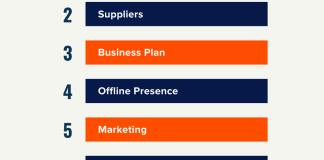 start hobby store online