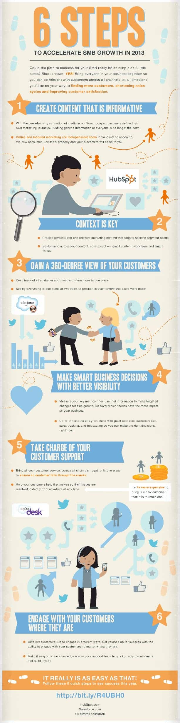 grow your business infographic