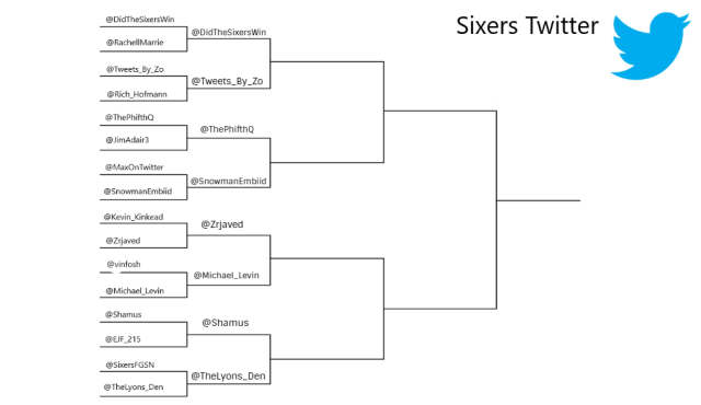 sixers twitter.png