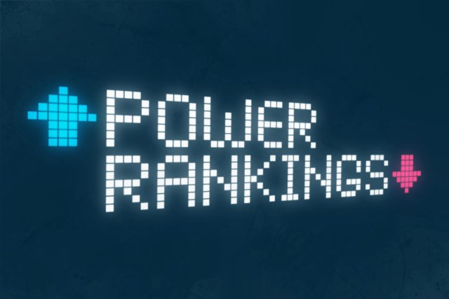 Branded Sports Blogger Power Rankings