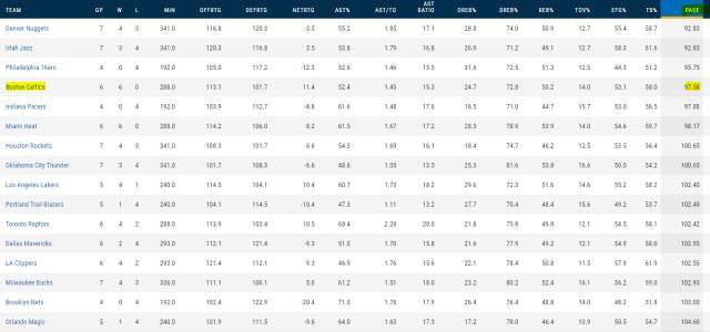NBA 9.32